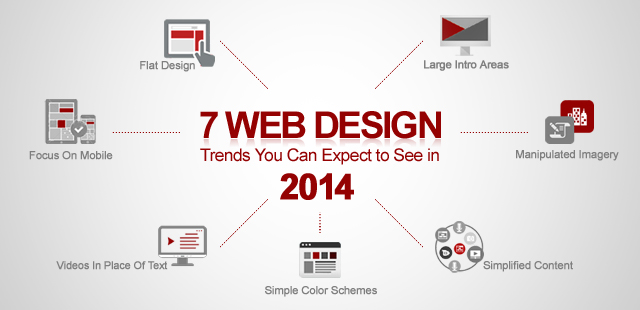 7 Web Design Trends You Can Expect to See in 2014