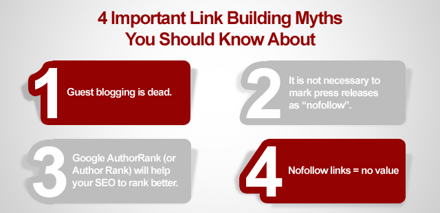 4 Important Link Building Myths You Should Know